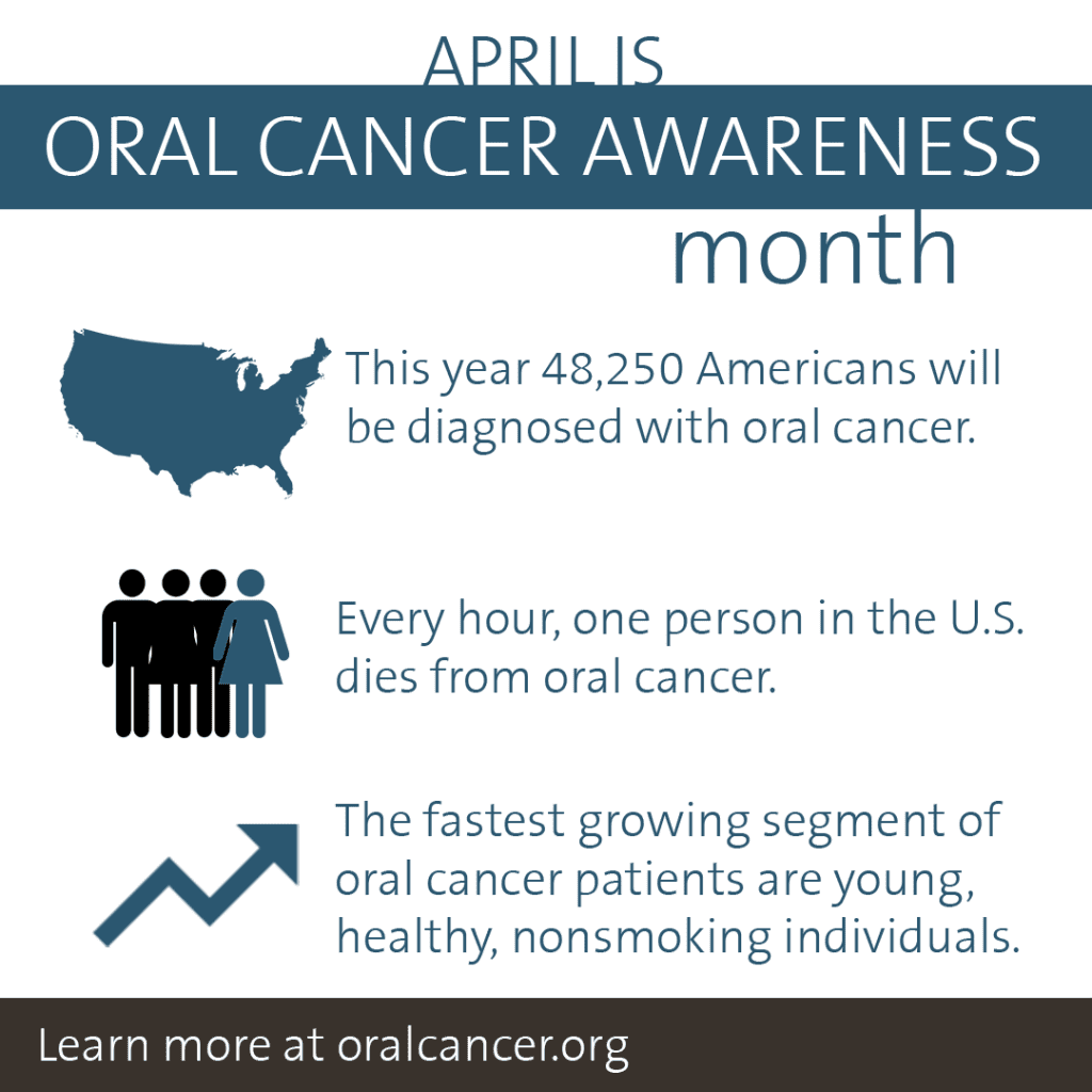 Oral_Cancer_Awareness_Month_Stats_1080x1080
