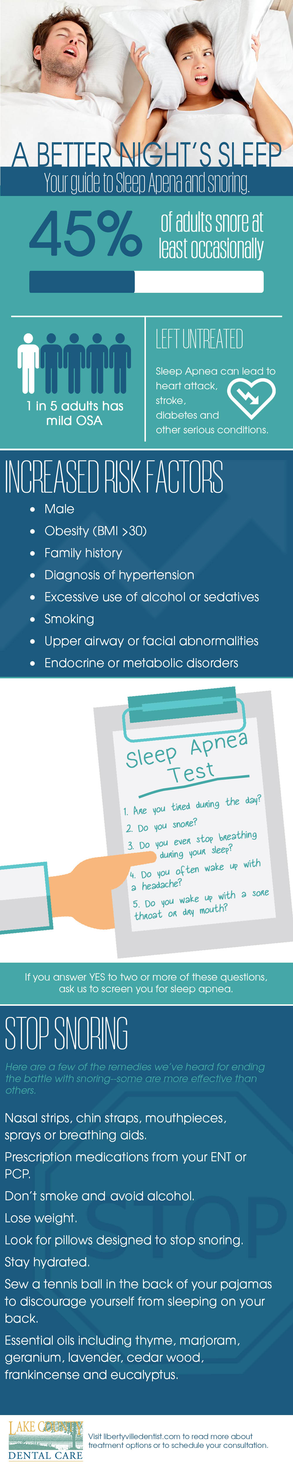 Left untreated sleep apnea can be deadly--infographic featuring stats, risk factors, remedies and a sleep apnea test.